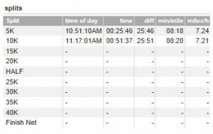 winnegar-time2-boston-marathon-4-15-2013